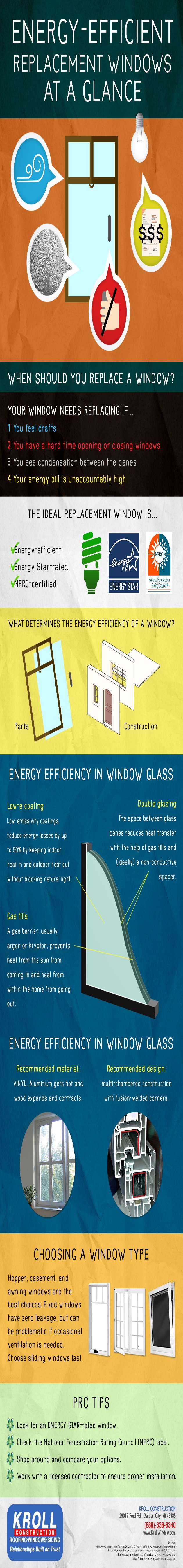 Energy-Efficient Replacement Windows At A Glance
